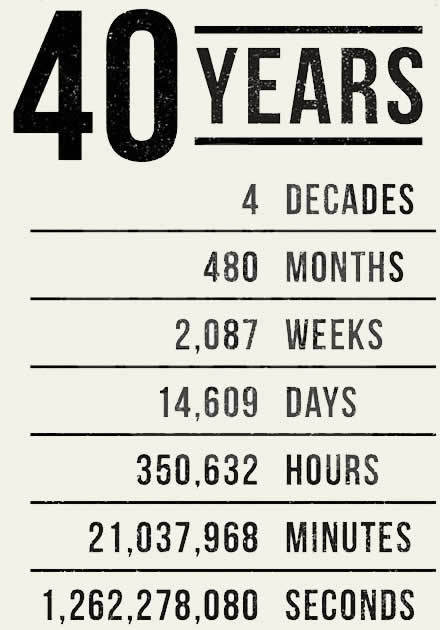 40 years in decades through to seconds